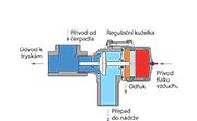 Vzduchová regulační armatura